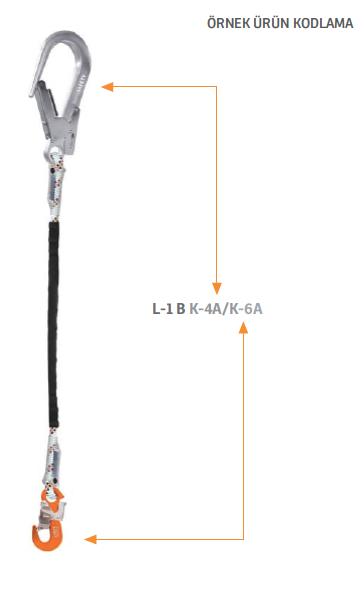 L-1 B SERİSİ