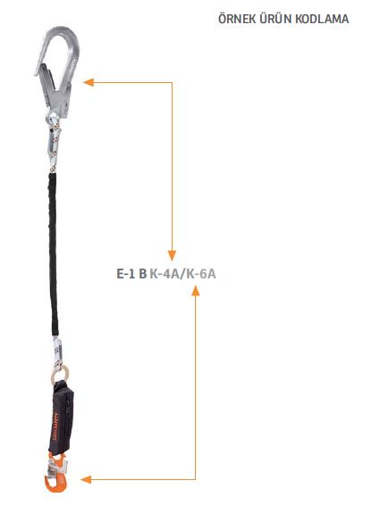 E-1 B SERİSİ